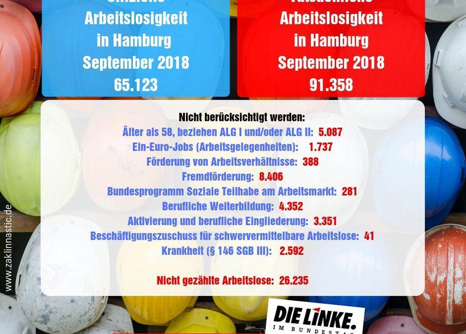 Tatsächliche Hamburger Arbeitslosenzahlen für den September