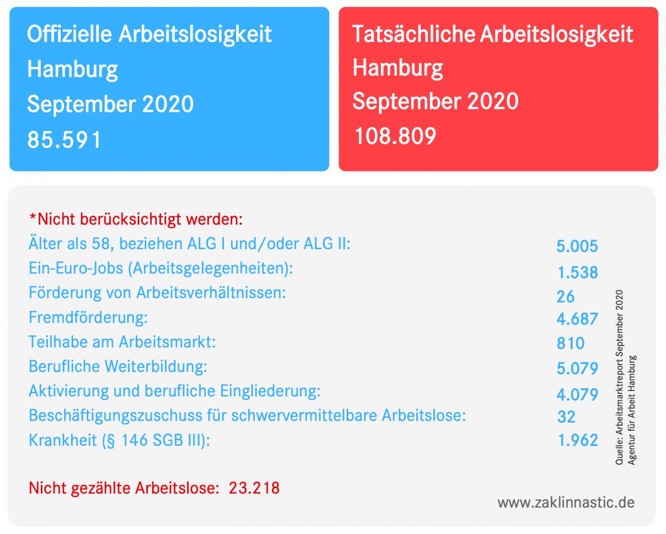 Bildschirmfoto 2020-10-01 um 10.41.47