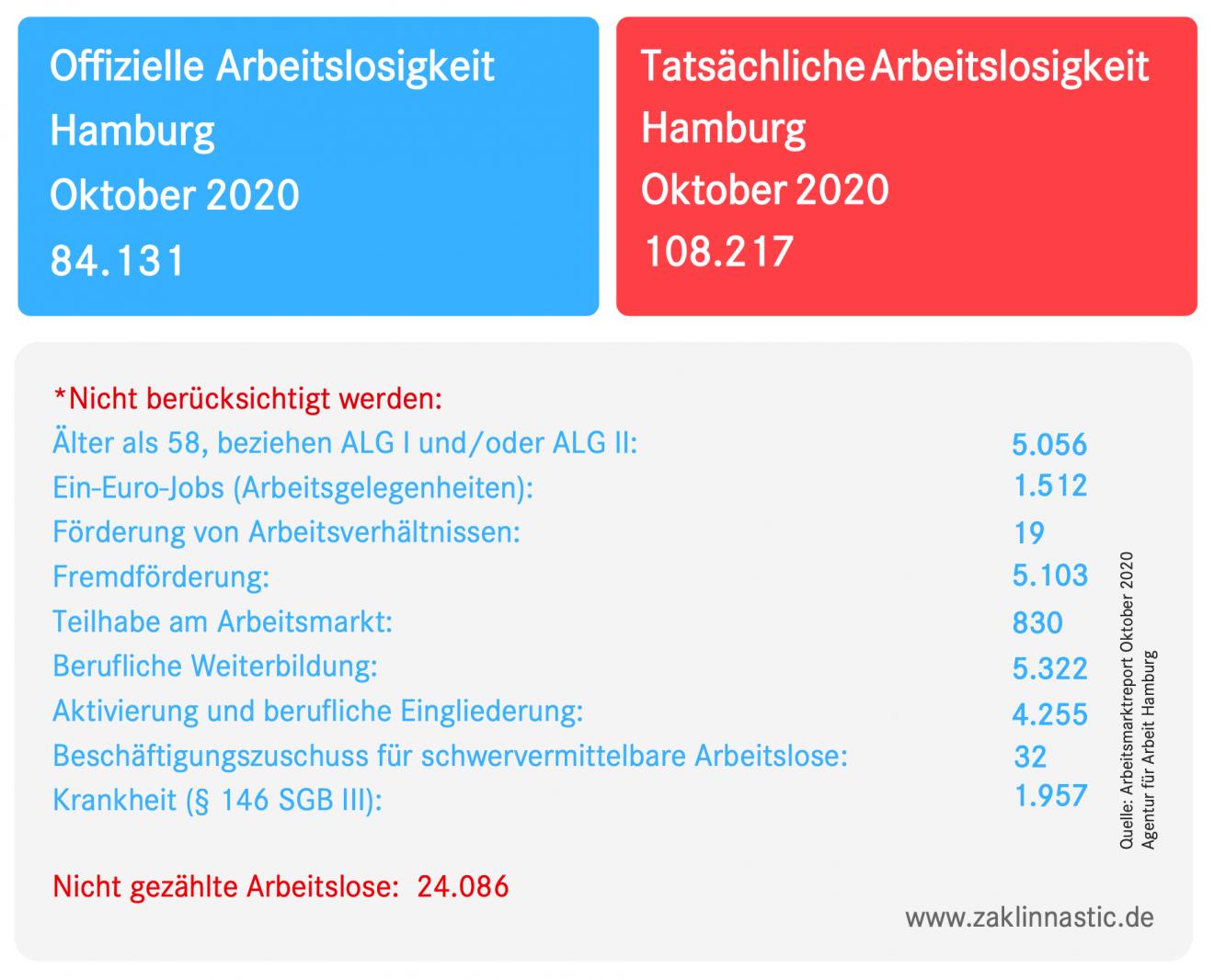 Bildschirmfoto 2020-10-30 um 11.21.23