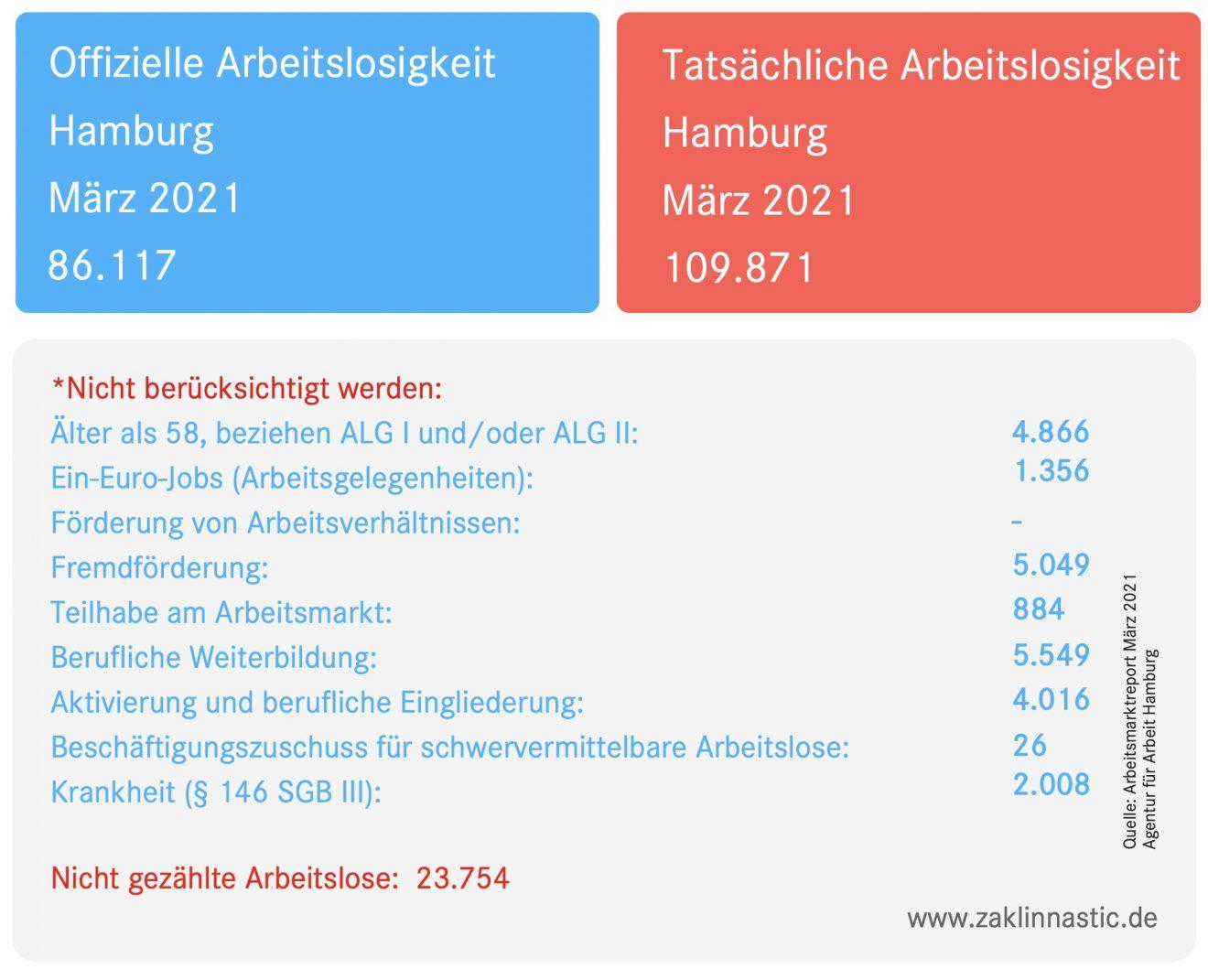 Bildschirmfoto 2021-04-07 um 09.41.32